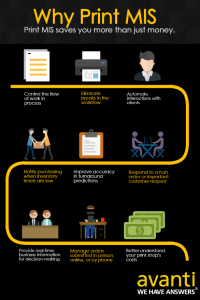 Why Print MIS Infographic